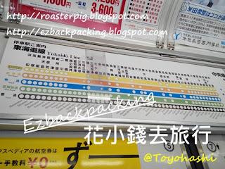 JR東海道線路線圖