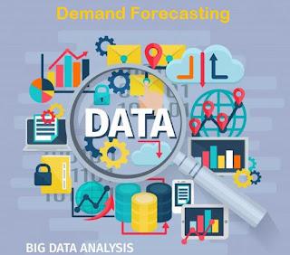 Metode Peramalan Permintaan Pasar (Demand Forecasting)