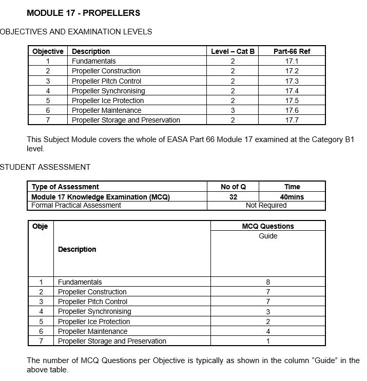 Easa Part 66 Module 9 Essay Question