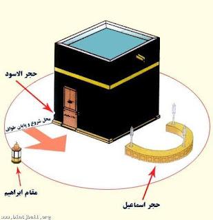 Inilah Foto-Foto Ruang di dalam Ka'bah