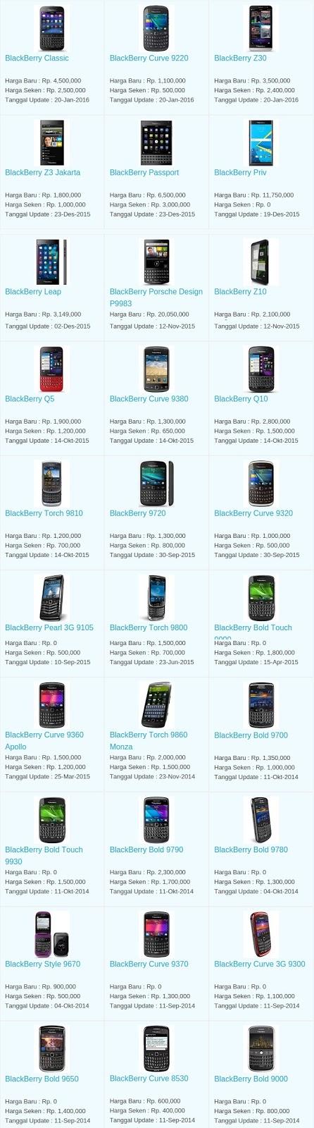 Daftar Harga Terbaru Hp Blackberry Maret 2016