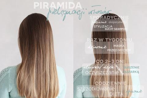 Piramida pielęgnacji włosów | Marzec 2017 - czytaj dalej »