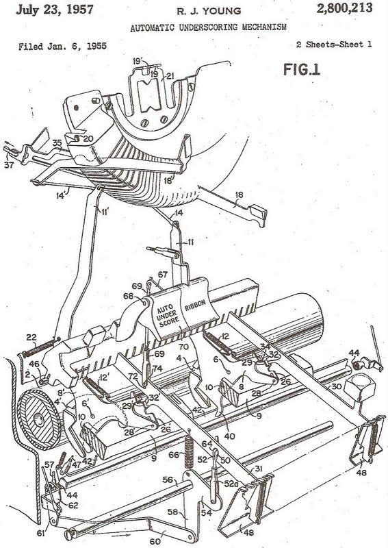 oz.Typewriter: On This Day in Typewriter History (LXIV)