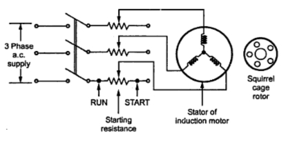 3 Phase Start Stop Wiring Diagram Sony Xplod Cdx Gt240 Stator Resistance Starter Your Electrical Home Fig 1