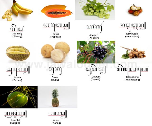 nama-nama buah dalam aksara bahasa jawa