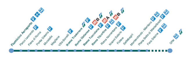 línea metropolitana FR1 tren aeropuerto Fiumicino
