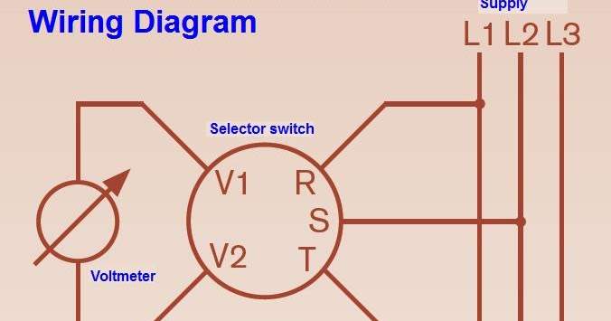 rotary switch wiring diagram honeywell heat pump thermostat rth6350 voltmeter selector for three phase | electrical online 4u