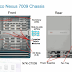 Cisco Nexus 7009 Chassis Information