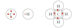 Pengertian, Sifat Kekhasan dan Keunikan Atom C Primer dan Sekunder Karbon