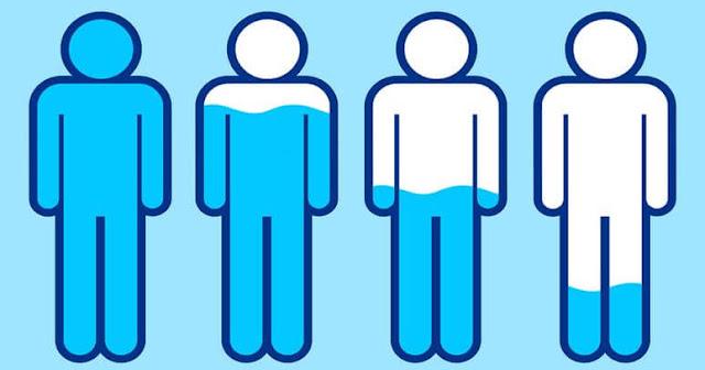 gambar perbandingan kondisi cairan pada tubuh normal dan mengalami dehidrasi