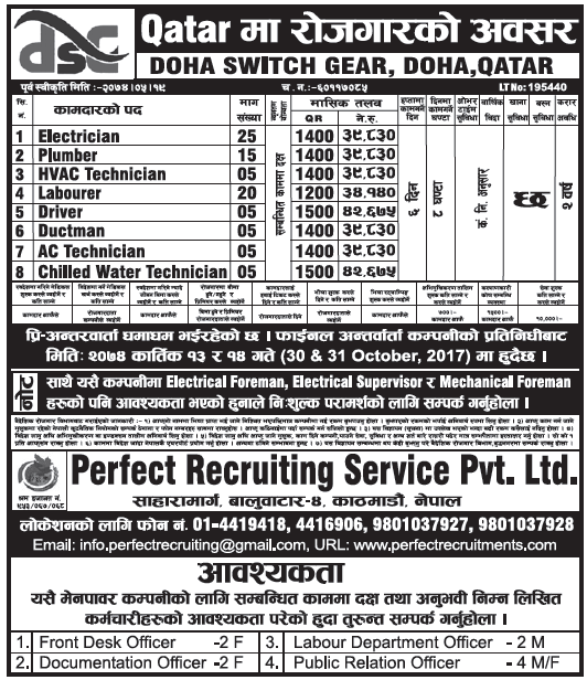 Jobs in Qatar for Nepali, Salary Rs 42,675