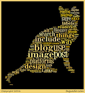Word cloud in the shape of a cat of this blog post.