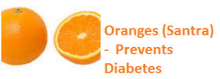 Health Benefits of Oranges (Santra) -  Prevents Diabetes