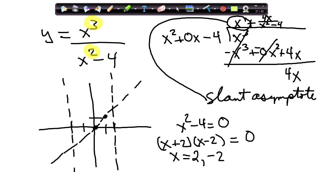 Dig Deeper Algebra 2 with Mrs. Belyea: Ch 5 Section 3 notes