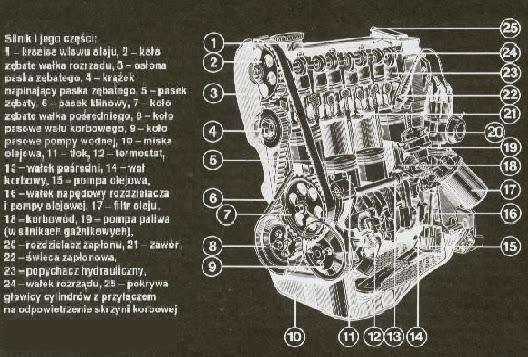 S 90 3 >> Wszystko o samochodach Audi: Schematy silników benzynowych w Audi 80 i 90