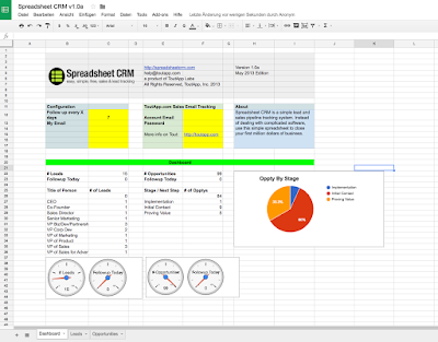 Screenshot Dashboard Spreadsheet CRM