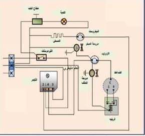مكونات الدائرة الكهربائية للثلاجات المنزلية pdf
