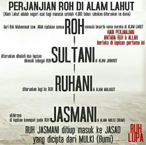 76+ Gambar Alam Jabarut HD