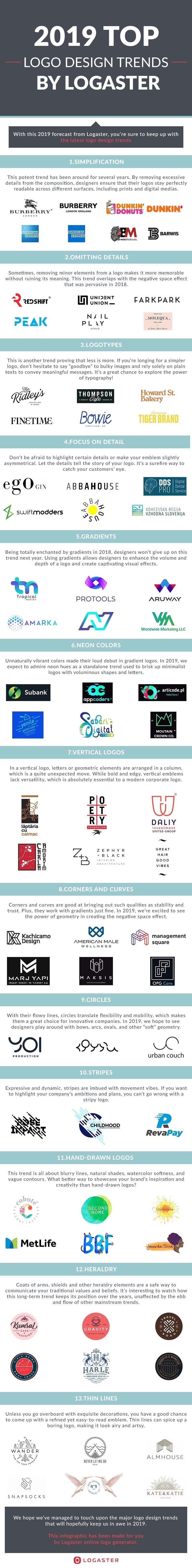 Top Logo Design Trends in 2019