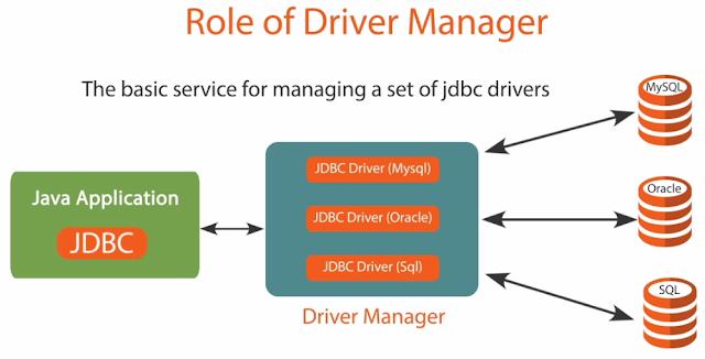 free JDBC courses