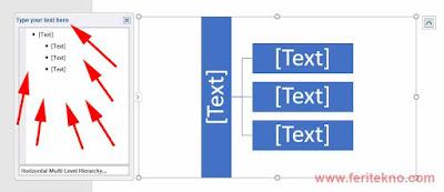 Mungkin kaya diantara sobat semua yang masih bingung bagaimana cara menciptakan mind map Tutorial Membuat Mind Mapping di Microsoft Word Hanya Beberapa Menit Saja