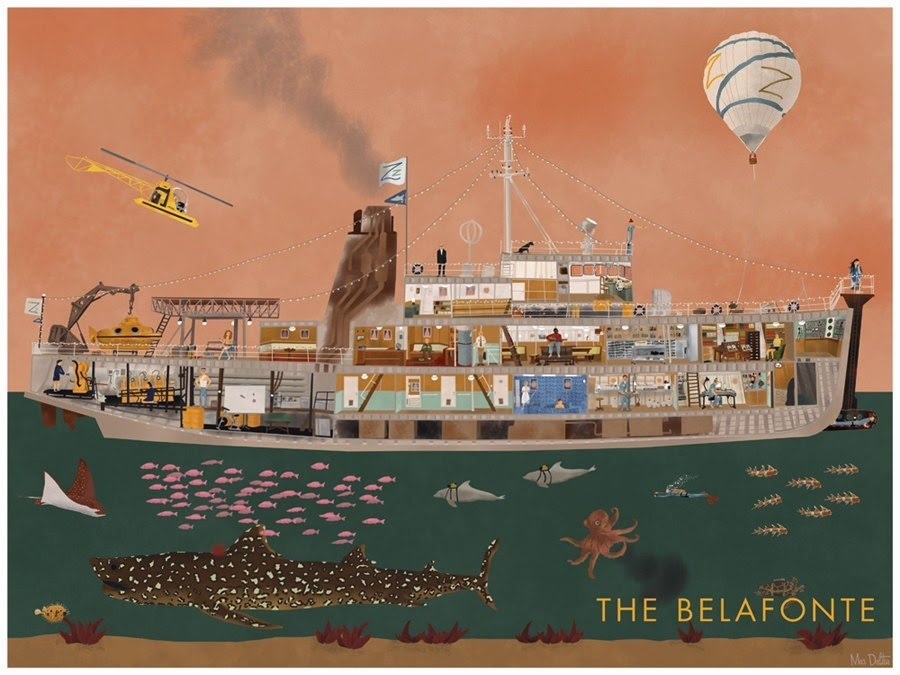 the life aquatic with steve zissou the belafonte