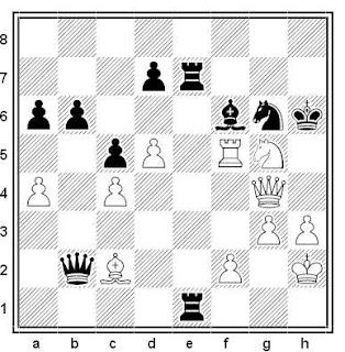Posición de la partida de ajedrez Alekhine - Kontny (Checoslovaquia, 1933)