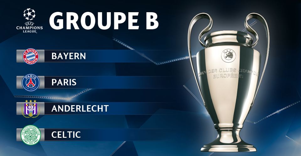 Pronostic Ligue des Champions - Groupe B
