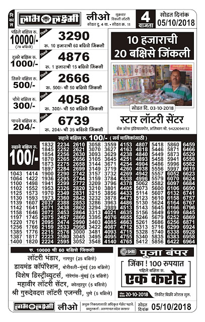 Labh Laxmi Lottery Result Today