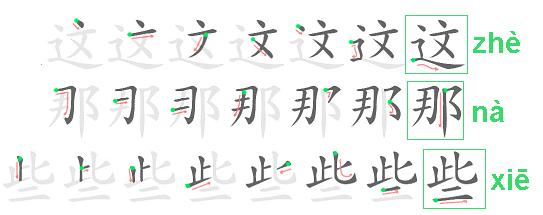 ini dan itu dalam bahasa mandarin, demonstrative pronouns