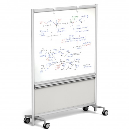 today are mobile dry erase boards instead of using traditional fixed display boards these portable dry erase boards on wheels