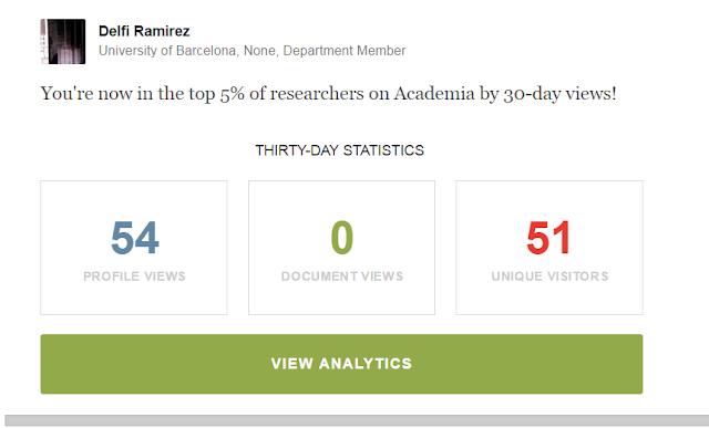 Delfi Ramirez Research Academia