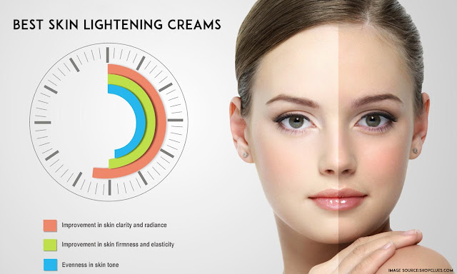 Best_Skin_Lightening_Creams
