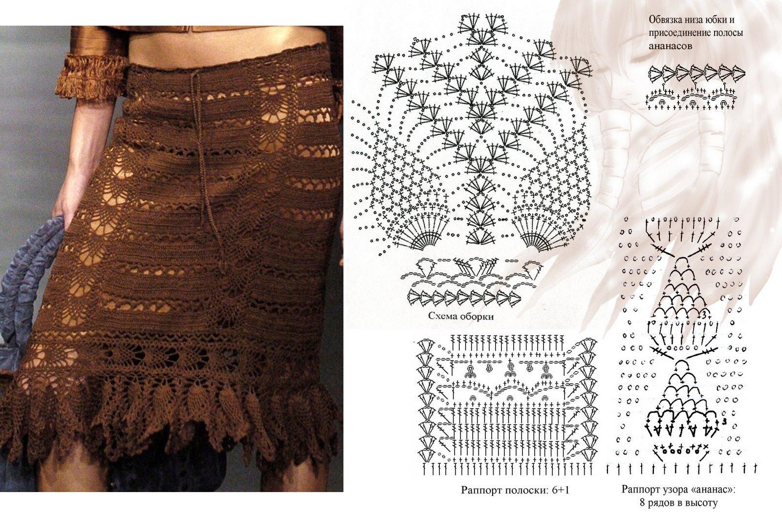 Patron Crochet Falda-Pareo