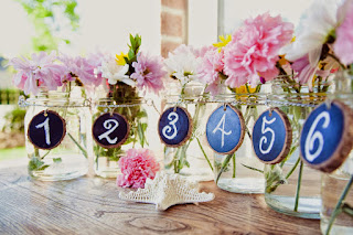 Numbers in Numerology, the Symbolism of Numbers