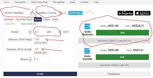 Cara Mudah Trading Binary Agar Pasti Profit 99,9% Untung 00,1 Loss