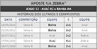 LOTECA 715 - HISTÓRICO JOGO 12