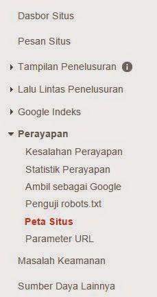 peta situs