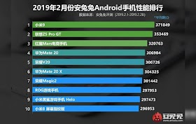 10 most powerful Android smartphones : AnTuTu February 2019