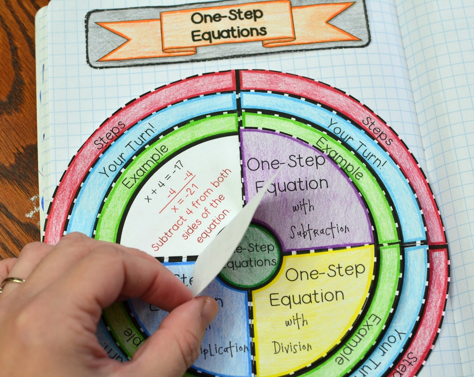 One Step Equations Wheel Foldable