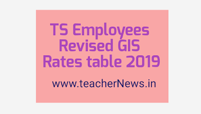 TS Employees Revised GIS Rates table 2019 - GIS @ 8%