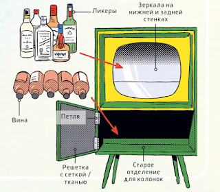 Бар своими руками, не выбрасывайте старый телевизор