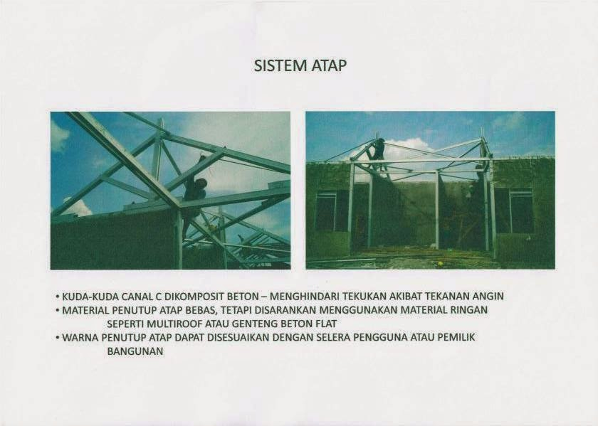 Sistem Atap