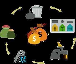 موقع recyclix لربح اورو وهدية 01.png