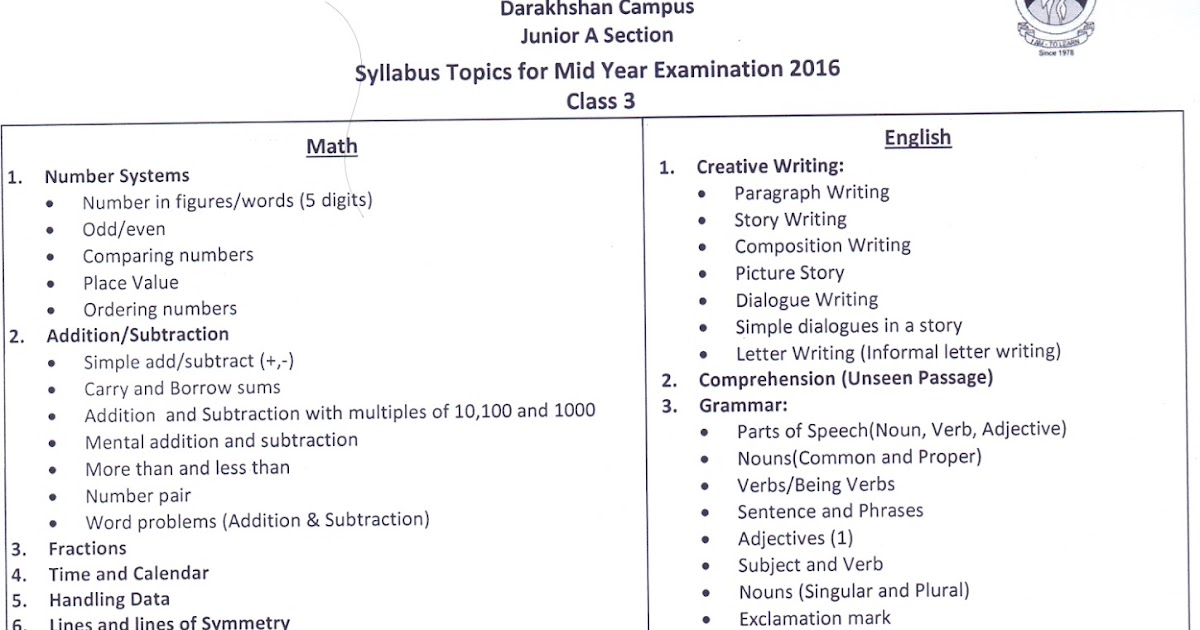 The City School: Syllabus Topic for Mid Year Examination