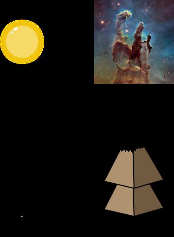 Ήλιος, κόκκος άμμου, Πυλώνες της Δημιουργίας, Έβερεστ