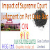Rain Industries: Impact of Supreme Court judgment on Pet Coke Ban