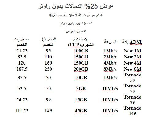 عروض خطوط اتصالات ADSL خصم على جميع الخطوط يصل الى 25% لمدة 6 شهور