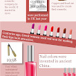 Some Cool Facts about COSMETICS