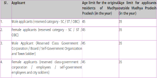 Ministry of General Administration Recruitment 2018